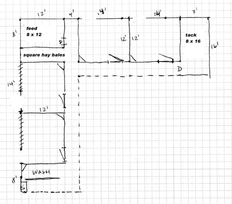 Simple sawbuck plans for Horse barn plans free
