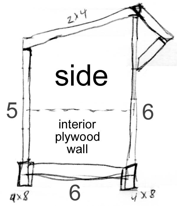 storage building construction plans