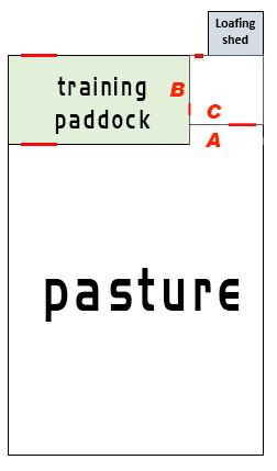 pasture_paddock_changes